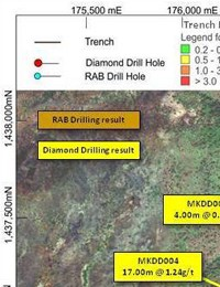 Trench and Drill Hole Locations Map